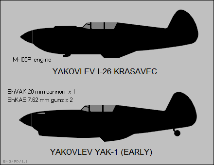 Yakovlev_I-26_and_Yak-1_(early)_side-view_silhouettes.png